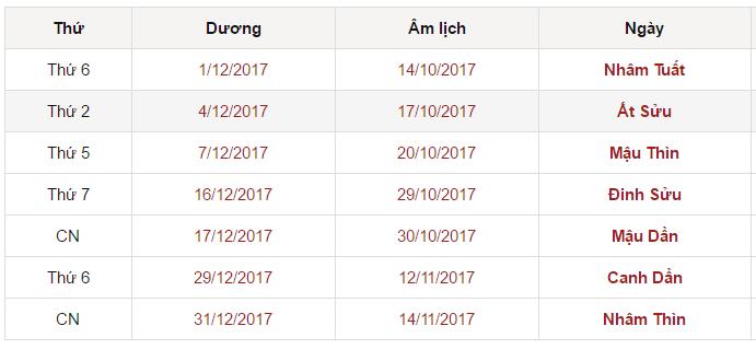 Xem ngày đẹp chuyển nhà tháng 11 năm 2017 Đinh Dậu