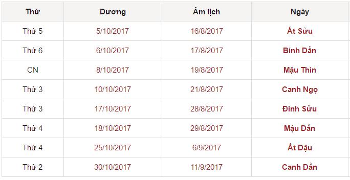 Xem ngày đẹp chuyển nhà tháng 10 năm 2017 Đinh Dậu