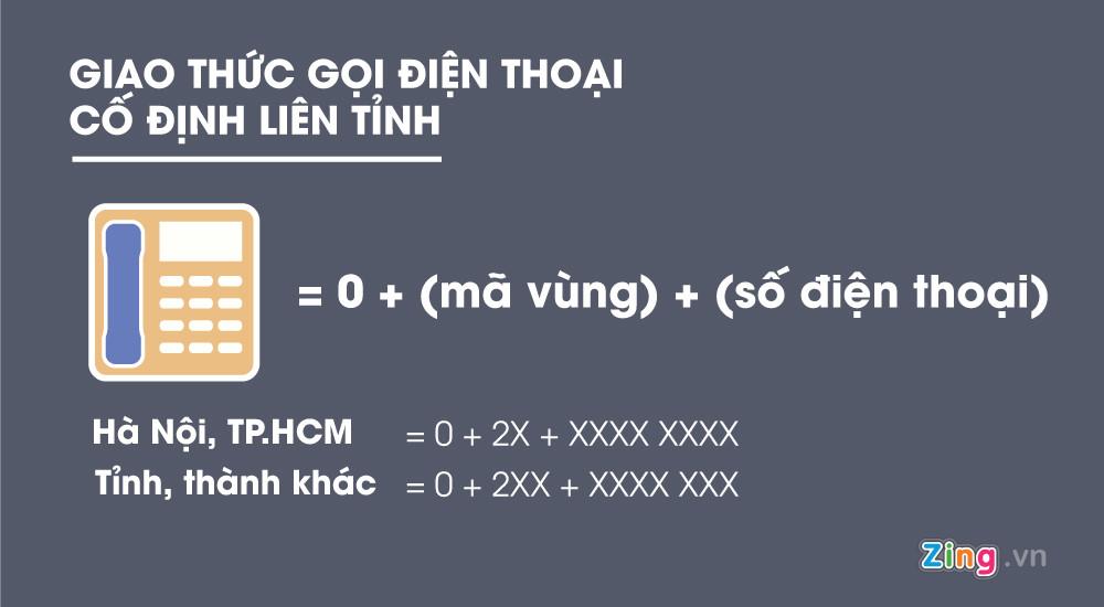 ma-vung-dien-thoai-moi-ha-noi-2017