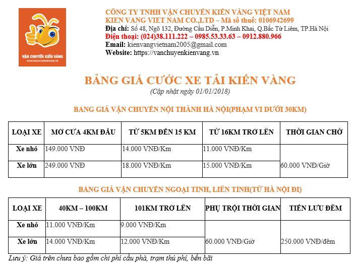bang-gia-cuoc-taxi-tai-kien-vang